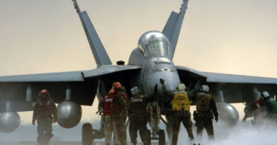 F/A-18 Hornet Fighter Attack Aircraft