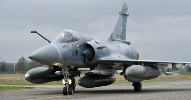 Mirage 2000 Fighter Jet