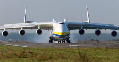 The Largest Aircraft in The World